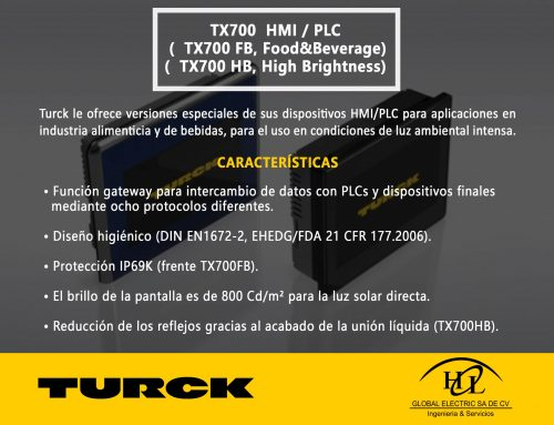 TX700 FB & HB